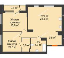 2 комнатная квартира 66,7 м², Жилой дом Фамилия - планировка