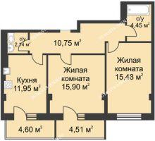 2 комнатная квартира 63,4 м² в ЖК Премиум, дом №1