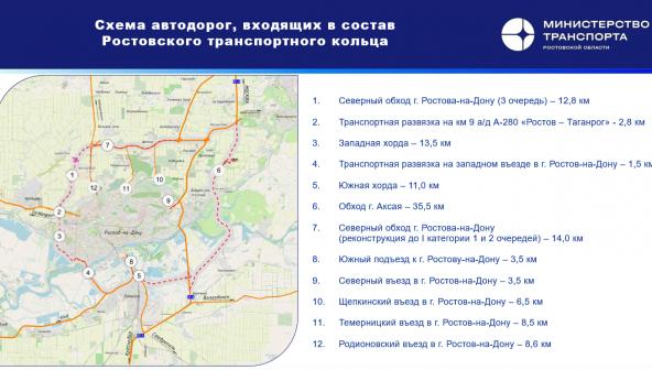 Создание Ростовского транспортного кольца